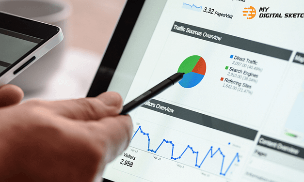 4 Ways SEO Will Help Your Business Stay Afloat During the Pandemic